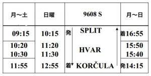 split-hvar-korcula
